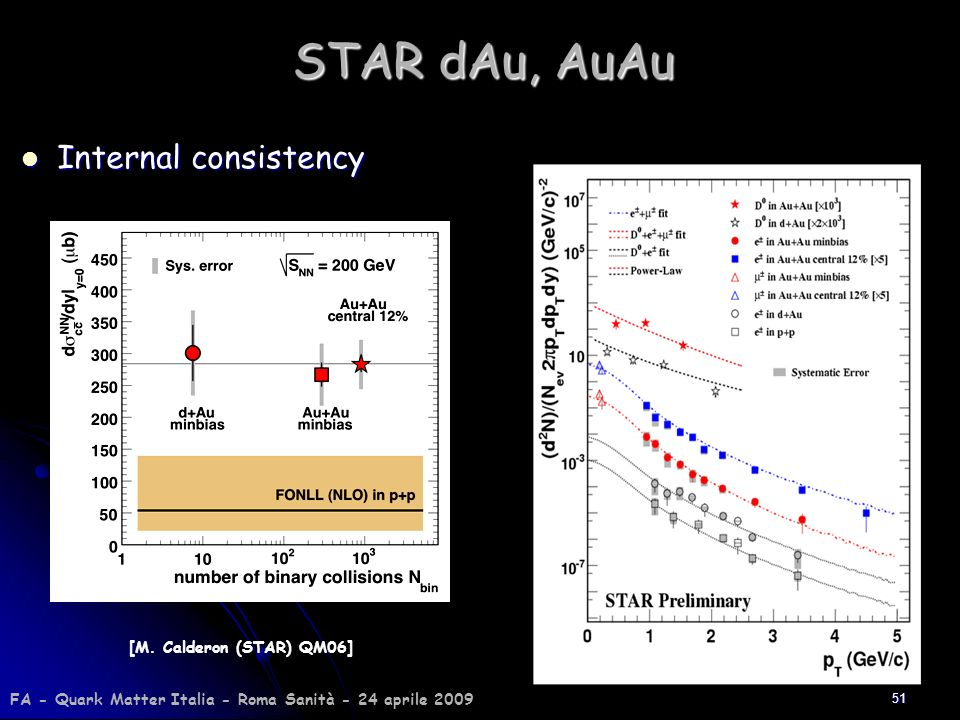 STAR dAu, AuAu Internal consistency [M. Calderon (STAR) QM06]